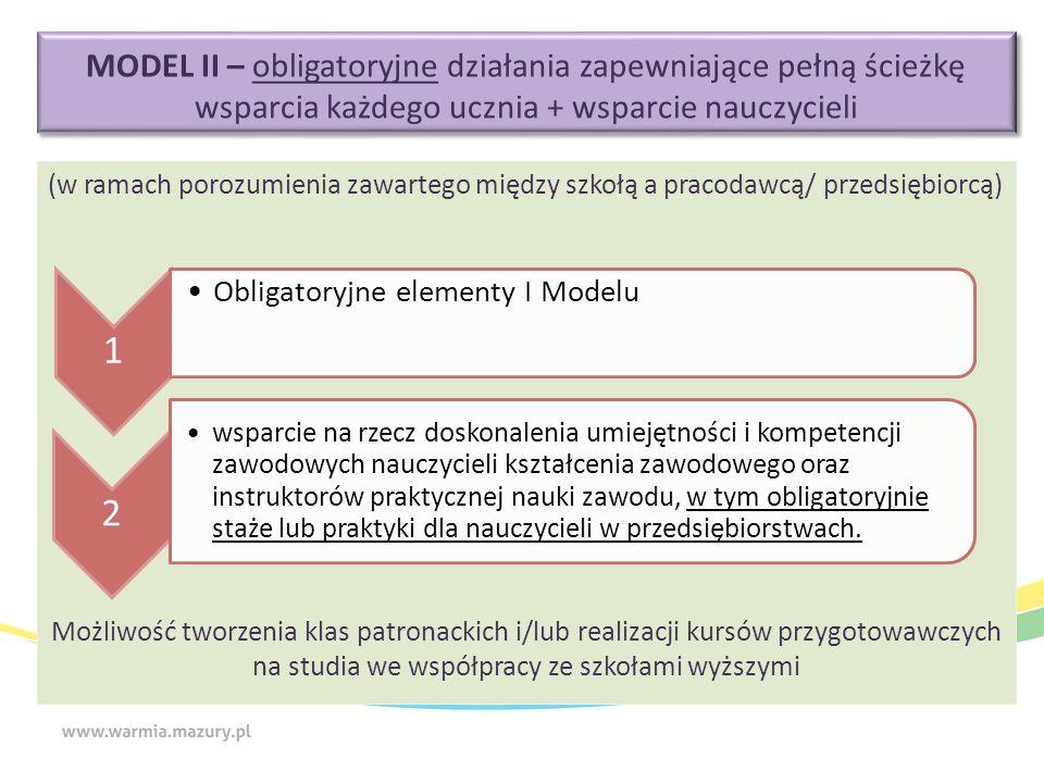 MODEL II – obligatoryjne działania zapewniające pełną ścieżkę wsparcia każdego ucznia + wsparcie nauczycieli (w ramach porozumienia zawartego między szkołą a pracodawcą/ przedsiębiorcą) Możliwość tworzenia klas patronackich i/lub realizacji kursów przygotowawczych na studia we współpracy ze szkołami wyższymi 1 Obligatoryjne elementy I Modelu 2 wsparcie na rzecz doskonalenia umiejętności i kompetencji zawodowych nauczycieli kształcenia zawodowego oraz instruktorów praktycznej nauki zawodu, w tym obligatoryjnie staże lub praktyki dla nauczycieli w przedsiębiorstwach.