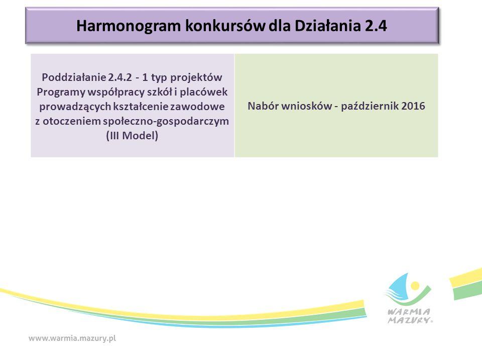 Harmonogram konkursów Harmonogram konkursów dla Działania 2.4 Poddziałanie 2.4.2 - 1 typ projektów Programy współpracy szkół i placówek prowadzących kształcenie zawodowe z otoczeniem społeczno-gospodarczym (III Model) Nabór wniosków - październik 2016
