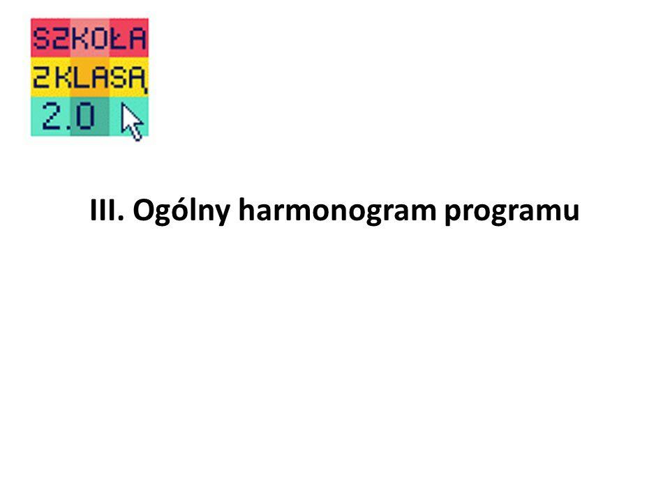 III. Ogólny harmonogram programu