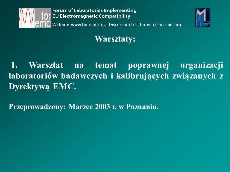 1. Warsztat na temat poprawnej organizacji laboratoriów badawczych i kalibrujących związanych z Dyrektywą EMC. Warsztaty: Przeprowadzony: Marzec 2003