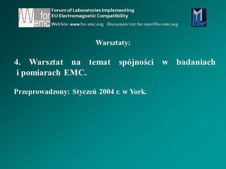 4. Warsztat na temat spójności w badaniach i pomiarach EMC.