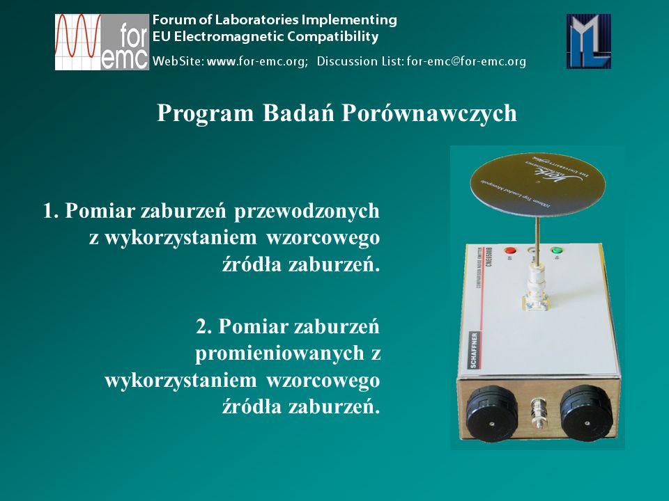 Program Badań Porównawczych 1.