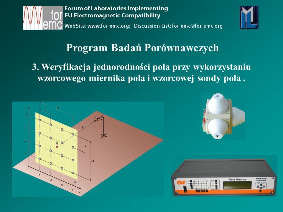 Program Badań Porównawczych 3.