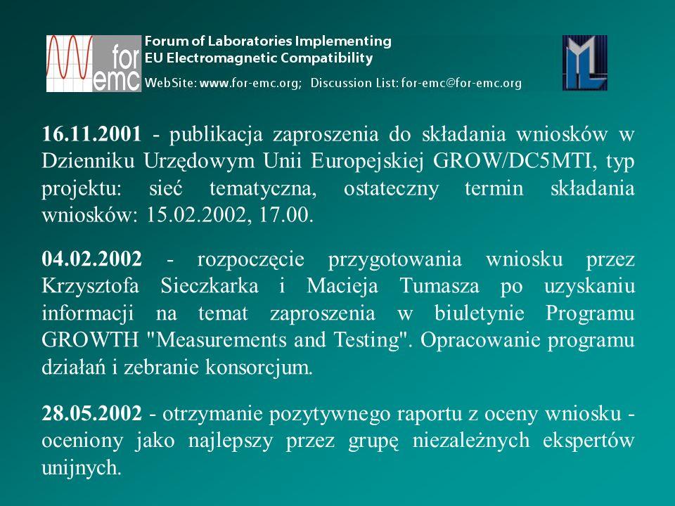 16.11.2001 - publikacja zaproszenia do składania wniosków w Dzienniku Urzędowym Unii Europejskiej GROW/DC5MTI, typ projektu: sieć tematyczna, ostateczny termin składania wniosków: 15.02.2002, 17.00.