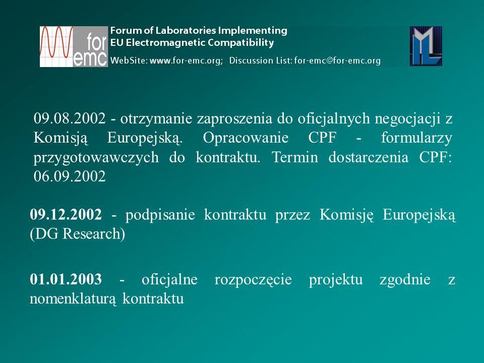  Wprowadzeniu największej ilości (~20%) innych polskich organizacji w struktury sieci.