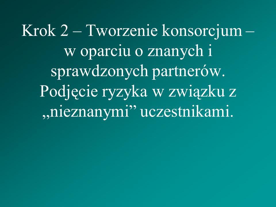 Krok 2 – Tworzenie konsorcjum – w oparciu o znanych i sprawdzonych partnerów.