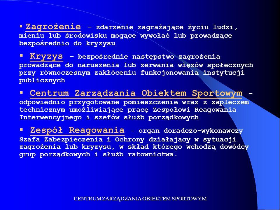 CENTRUM ZARZĄDZANIA OBIEKTEM SPORTOWYM PRZESTĘPSTWO Centrum ZOS otrzymuje informację i przystępuje do wstępnej ewaluacji.