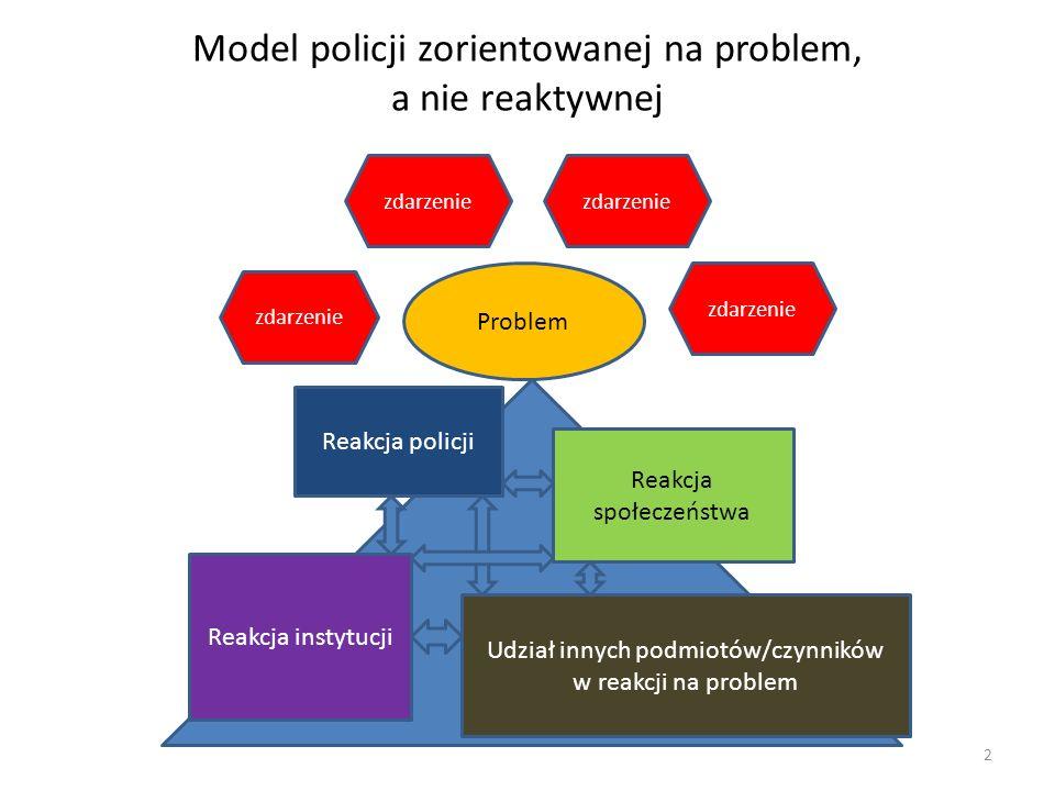 """3 Prewencja sytuacyjna Przypomnijmy - prewencja sytuacyjna to: -""""zapobieganie zidentyfikowanym i spodziewanym zagrożeniom… -""""interwencja ukierunkowana na przyczyny zdarzenia przestępnego, zmniejszająca ryzyko jego wystąpienia oraz ograniczająca ewentualne szkody, jeśli wystąpi Prewencja sytuacyjna I stopnia koncentruje się na ogólnych uwarunkowaniach przestępczości w dowolnym, hipotetycznym miejscu jej wystąpienia Prewencja sytuacyjna II stopnia – koncentruje się na rejonach już zagrożonych Prewencja sytuacyjna III stopnia – koncentruje się na obiektach szczególnego ryzyka"""