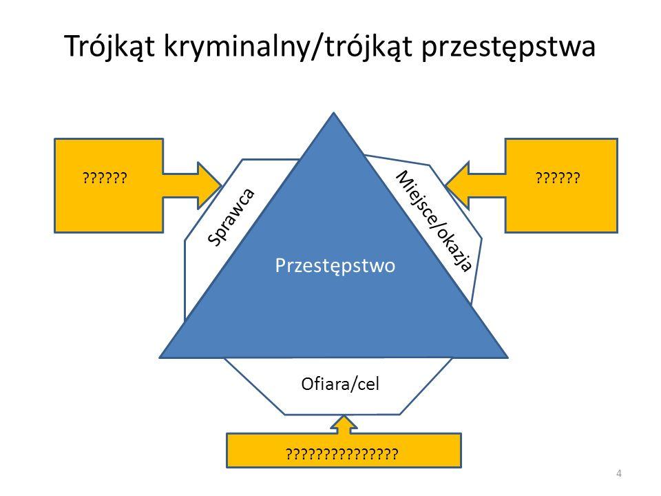 5 Czynniki oddziałujące na trójkąt kryminalny/statyka Lp.Czynnik ochronny/bok trójkąta Definicja czynnika ochronnego Podmioty/przedmioty współtworzące czynnik ochronny Inne przykłady 1.Osoba nadzorująca/ sprawca Osoby znające [potencjalnego] sprawcę, mające możliwość kontrolowania, kształtowania jego zachowań… - rodzice - nauczyciele - koledzy - kuratorzy - partnerzy/ małżonkowie - pracownicy socjalni ???.