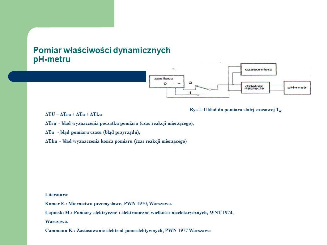 Pomiar właściwości dynamicznych pH-metru Rys.1. Układ do pomiaru stałej czasowej T u.