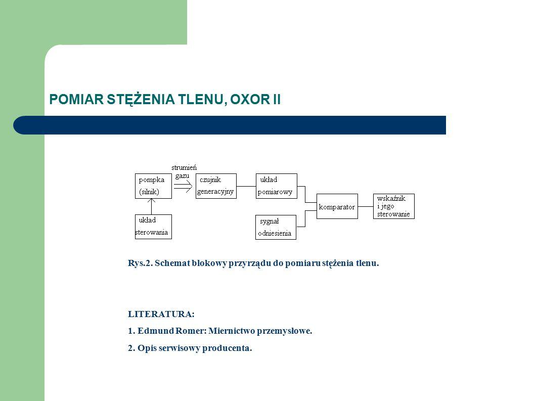 POMIAR STĘŻENIA TLENU, OXOR II Rys.2. Schemat blokowy przyrządu do pomiaru stężenia tlenu.
