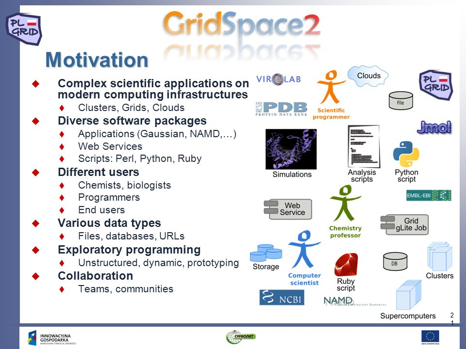 21 Motivation  Complex scientific applications on modern computing infrastructures  Clusters, Grids, Clouds  Diverse software packages  Applications (Gaussian, NAMD,…)  Web Services  Scripts: Perl, Python, Ruby  Different users  Chemists, biologists  Programmers  End users  Various data types  Files, databases, URLs  Exploratory programming  Unstructured, dynamic, prototyping  Collaboration  Teams, communities