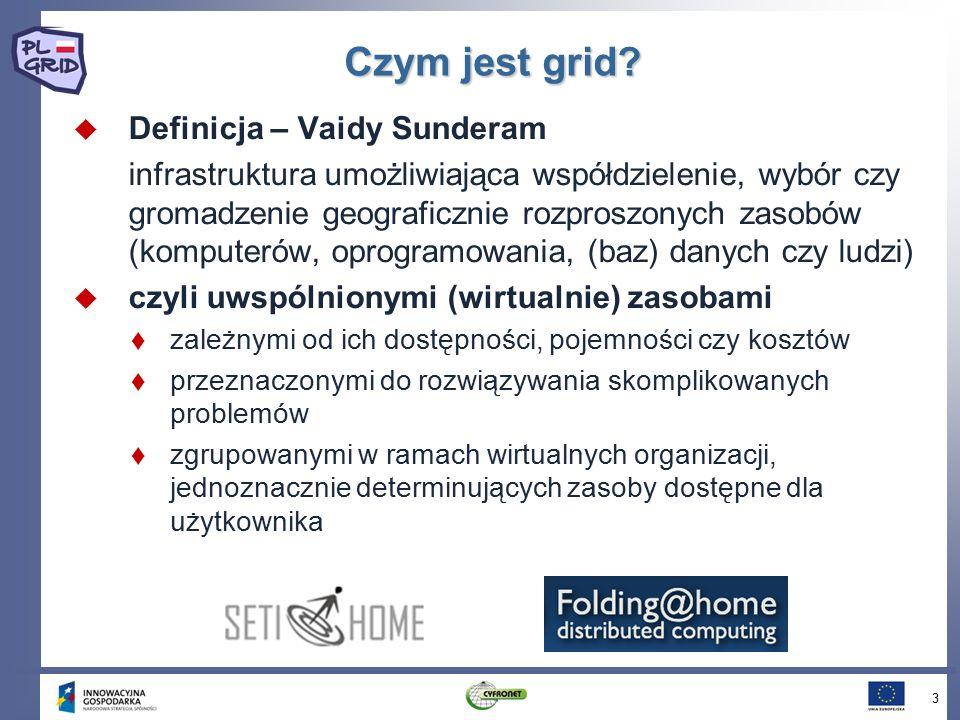 Czym jest grid?  Definicja – Vaidy Sunderam infrastruktura umożliwiająca współdzielenie, wybór czy gromadzenie geograficznie rozproszonych zasobów (k