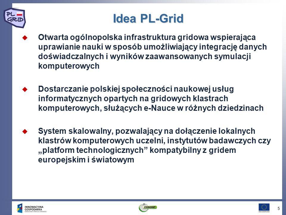 """Idea PL-Grid Idea PL-Grid  Otwarta ogólnopolska infrastruktura gridowa wspierająca uprawianie nauki w sposób umożliwiający integrację danych doświadczalnych i wyników zaawansowanych symulacji komputerowych  Dostarczanie polskiej społeczności naukowej usług informatycznych opartych na gridowych klastrach komputerowych, służących e-Nauce w różnych dziedzinach  System skalowalny, pozwalający na dołączenie lokalnych klastrów komputerowych uczelni, instytutów badawczych czy """"platform technologicznych kompatybilny z gridem europejskim i światowym 5"""