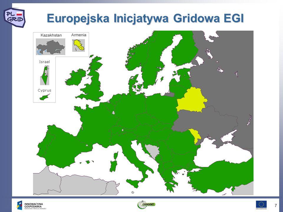 Oferta PL-Grid  Docelowy wzrost udostępnianej mocy obliczeniowej do ok.