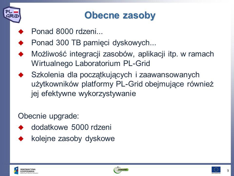 Obecne zasoby  Ponad 8000 rdzeni...  Ponad 300 TB pamięci dyskowych...  Możliwość integracji zasobów, aplikacji itp. w ramach Wirtualnego Laborator