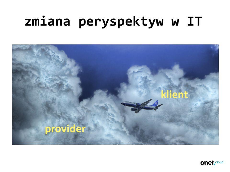 zmiana peryspektyw w IT provider klient