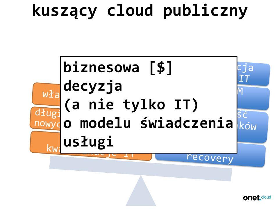 kuszący cloud publiczny disaster recovery skalowalność (obsługa peaków ruchu) krótki T2M produktu standaryzacja rozwiązań IT własne DataCenter długi czas wdrażania nowych usług wysokie kwalifikacje IT biznesowa [$] decyzja (a nie tylko IT) o modelu świadczenia usługi