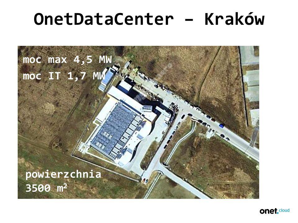 OnetDataCenter – Kraków