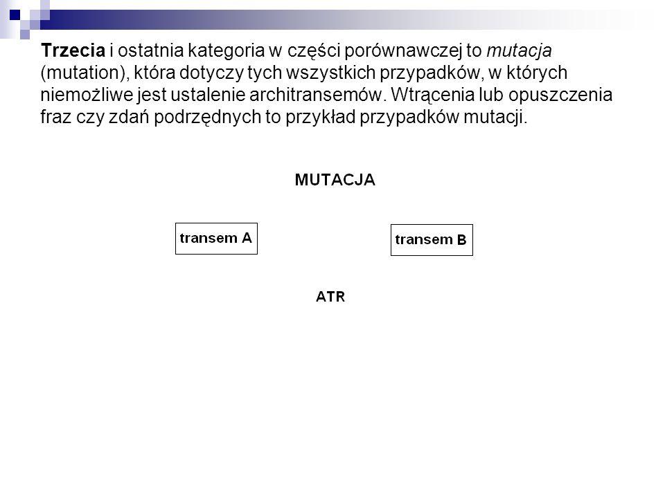 Trzecia i ostatnia kategoria w części porównawczej to mutacja (mutation), która dotyczy tych wszystkich przypadków, w których niemożliwe jest ustalenie architransemów.