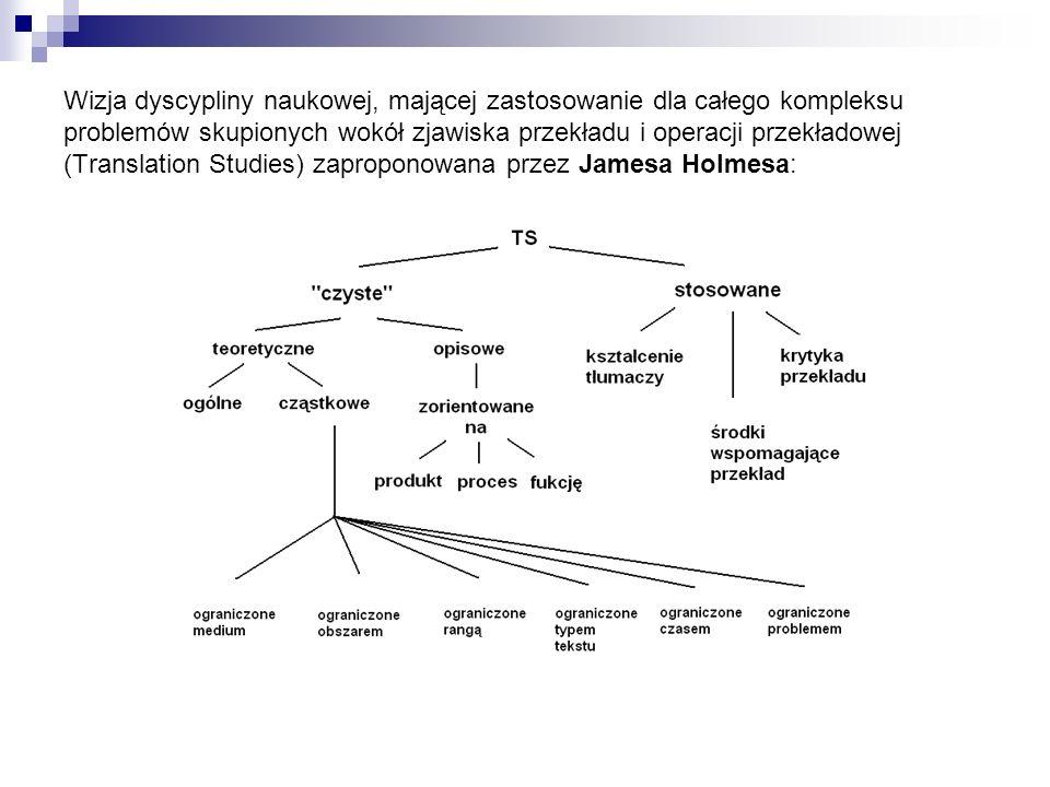 Wizja dyscypliny naukowej, mającej zastosowanie dla całego kompleksu problemów skupionych wokół zjawiska przekładu i operacji przekładowej (Translation Studies) zaproponowana przez Jamesa Holmesa: