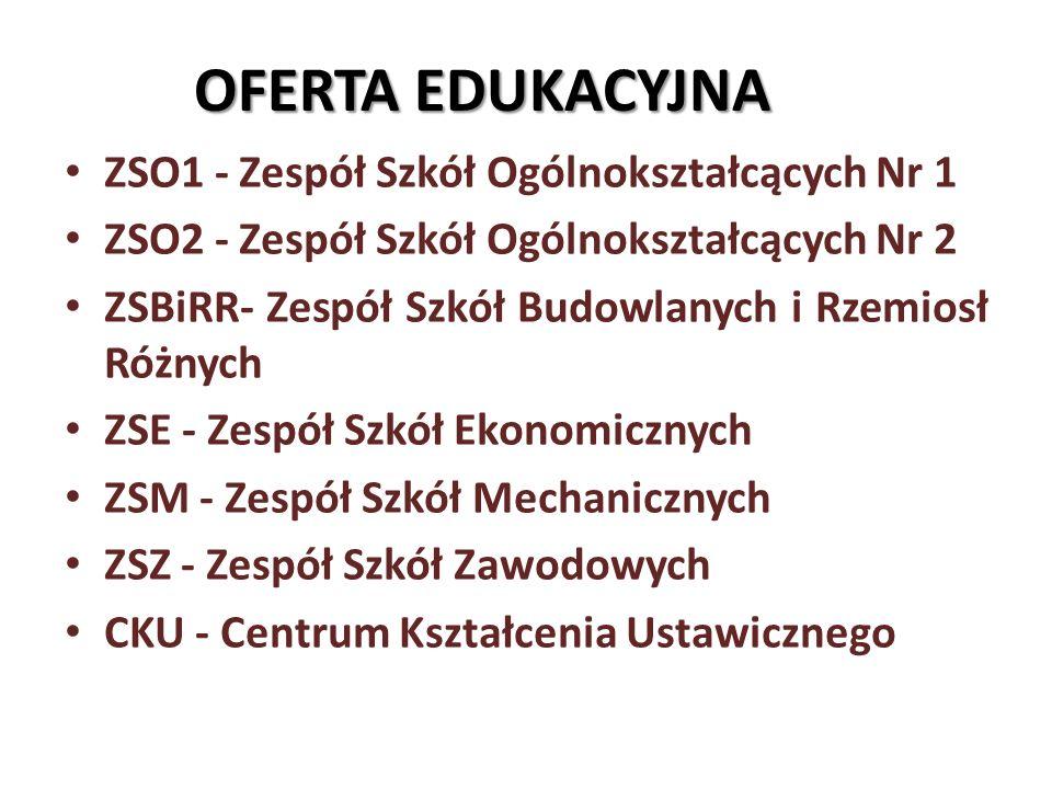Zespół Szkół Ogólnokształcących Nr 1 ul.