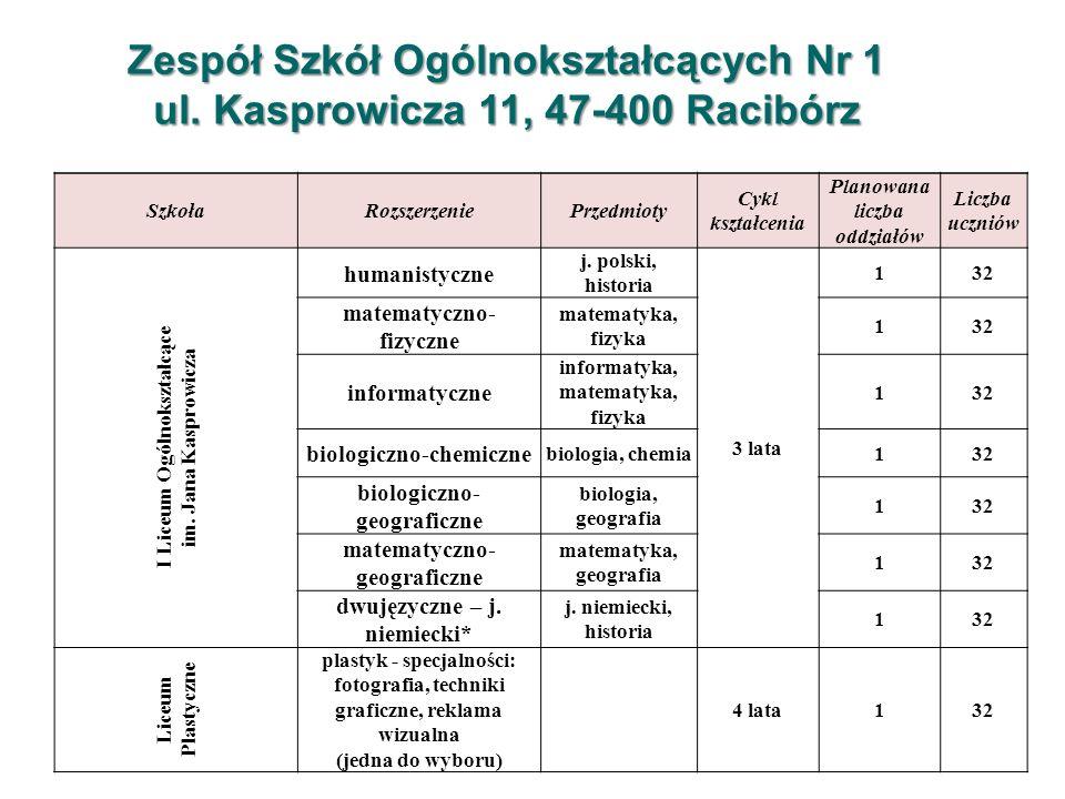 Zespół Szkół Ogólnokształcących Nr 2 ul.Kard. S.