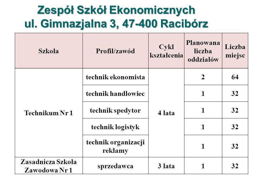 Zespół Szkół Zawodowych ul.