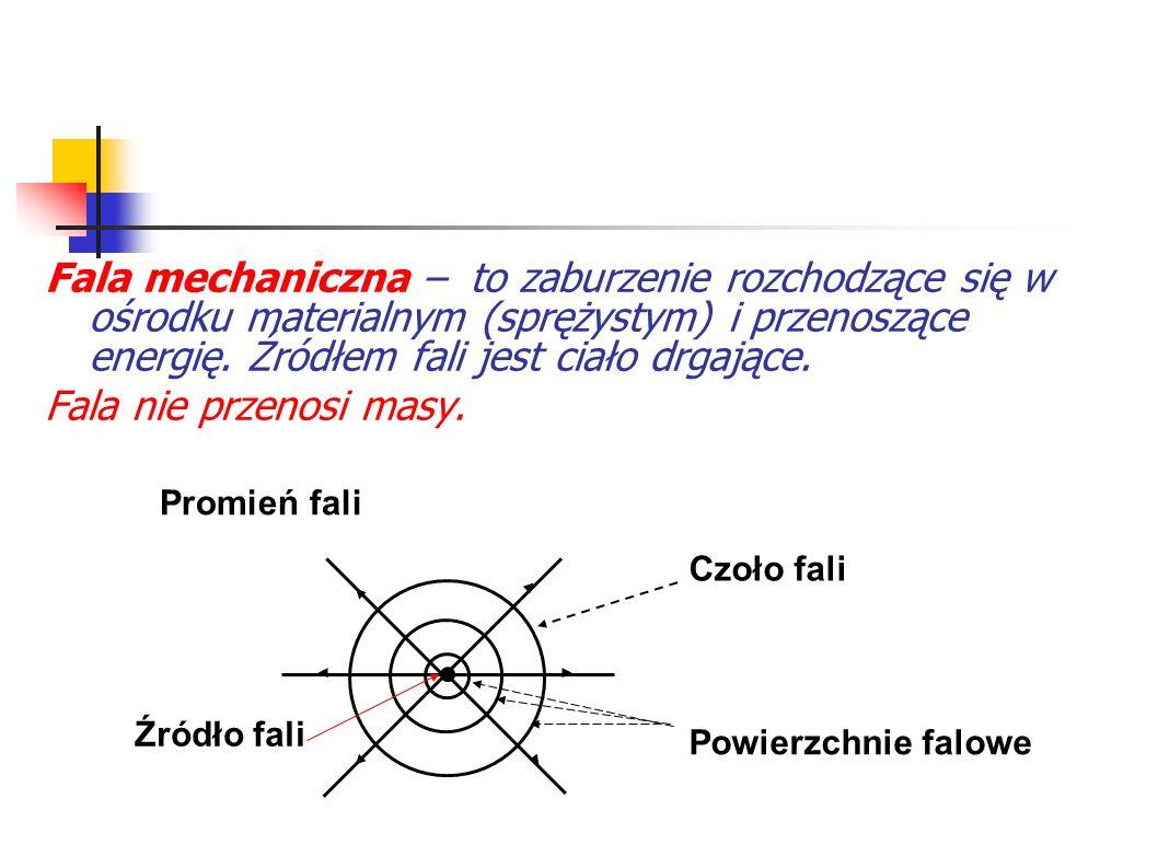 Fala mechaniczna – to zaburzenie rozchodzące się w ośrodku materialnym (sprężystym) i przenoszące energię. Źródłem fali jest ciało drgające. Fala nie