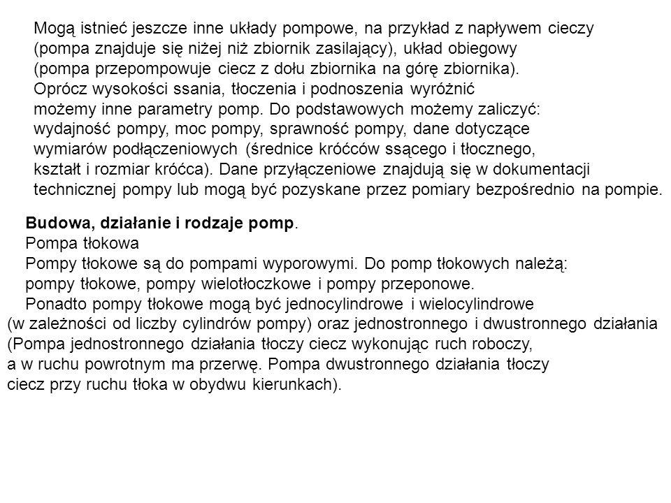 Mogą istnieć jeszcze inne układy pompowe, na przykład z napływem cieczy (pompa znajduje się niżej niż zbiornik zasilający), układ obiegowy (pompa prze