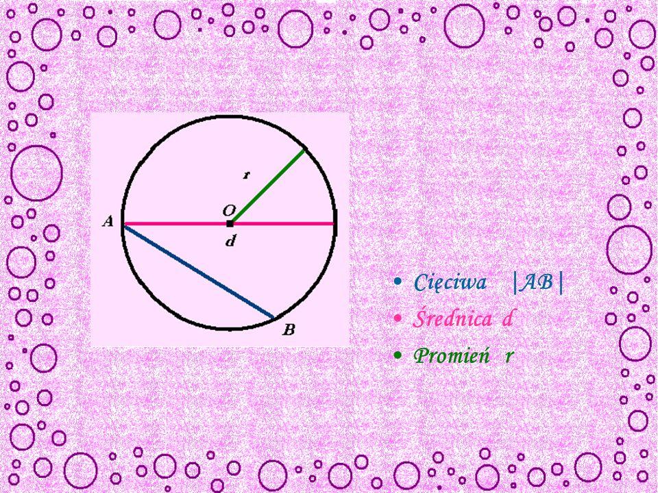 PROSTOKĄT Czworokąt Wszystkie kąty mają 90 o Każda para boków jest równa Ma dwie osii symetrii Przekątne przecinają się w połowie swojej długości (punkt O)