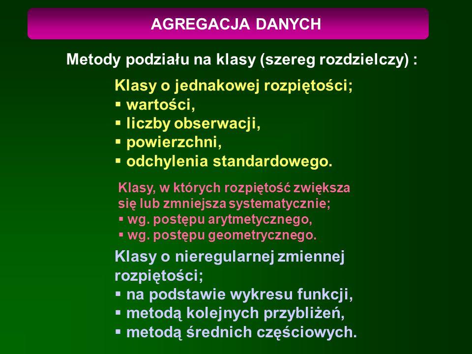 AGREGACJA DANYCH Metody podziału na klasy (szereg rozdzielczy) : Klasy o jednakowej rozpiętości;  wartości,  liczby obserwacji,  powierzchni,  odchylenia standardowego.