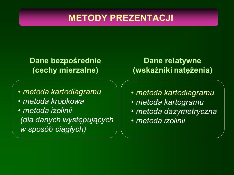 METODY PREZENTACJI Dane bezpośrednie (cechy mierzalne) Dane relatywne (wskaźniki natężenia) metoda kartodiagramu metoda kropkowa metoda izolinii (dla danych występujących w sposób ciągłych) metoda kartodiagramu metoda kartogramu metoda dazymetryczna metoda izolinii