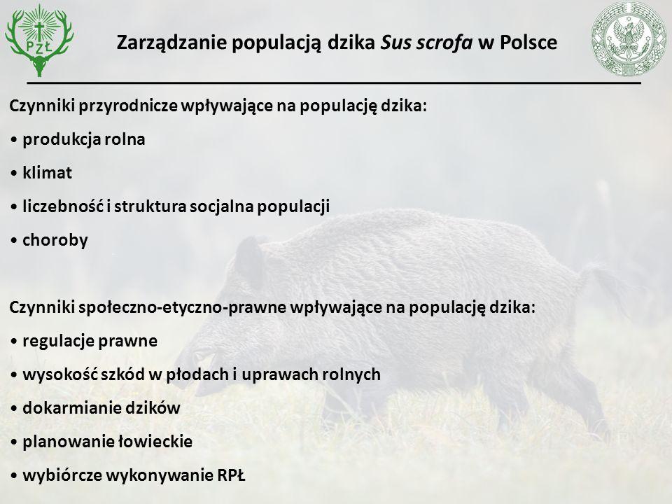 Czynniki przyrodnicze: produkcja rolna – struktura upraw, udział kukurydzy w produkcji rolnej Zarządzanie populacją dzika Sus scrofa w Polsce