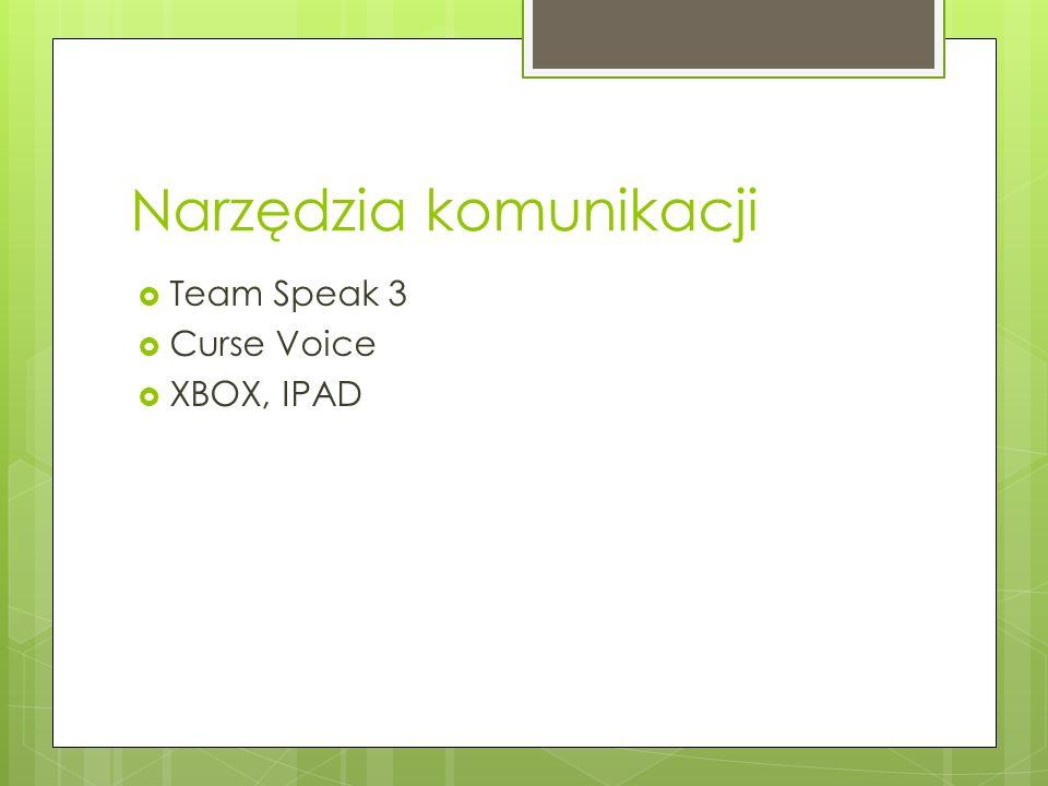 Narzędzia komunikacji  Team Speak 3  Curse Voice  XBOX, IPAD