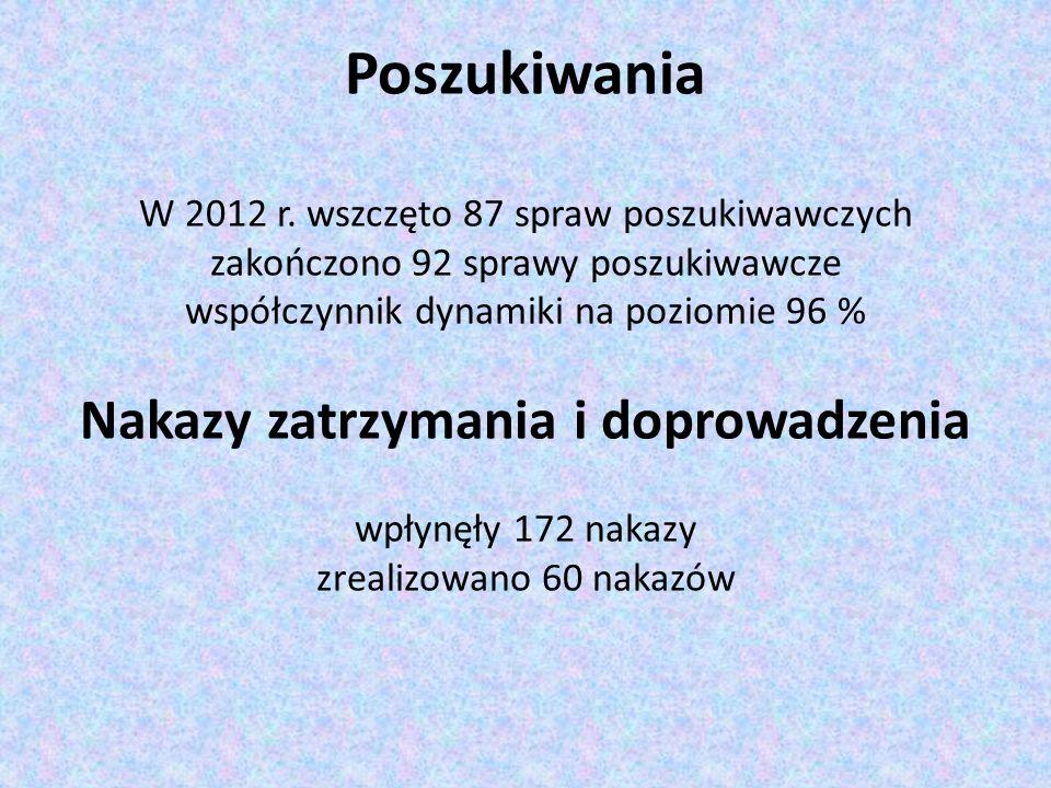 ZABEZPIECZENIE MIENIA W 2012 r.
