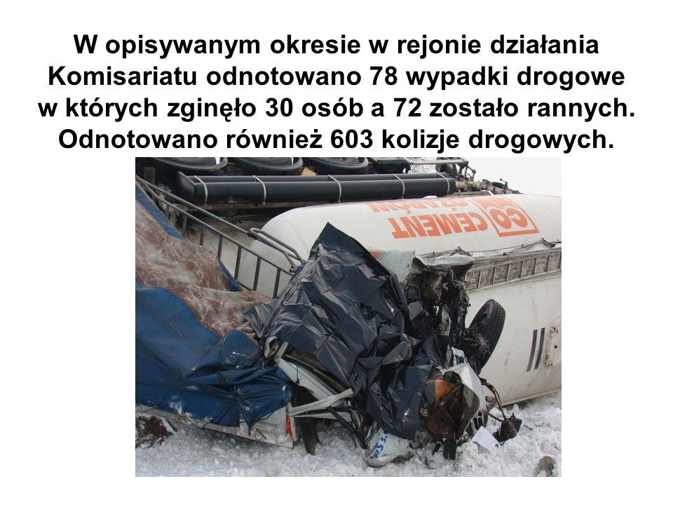 W opisywanym okresie w rejonie działania Komisariatu odnotowano 78 wypadki drogowe w których zginęło 30 osób a 72 zostało rannych.