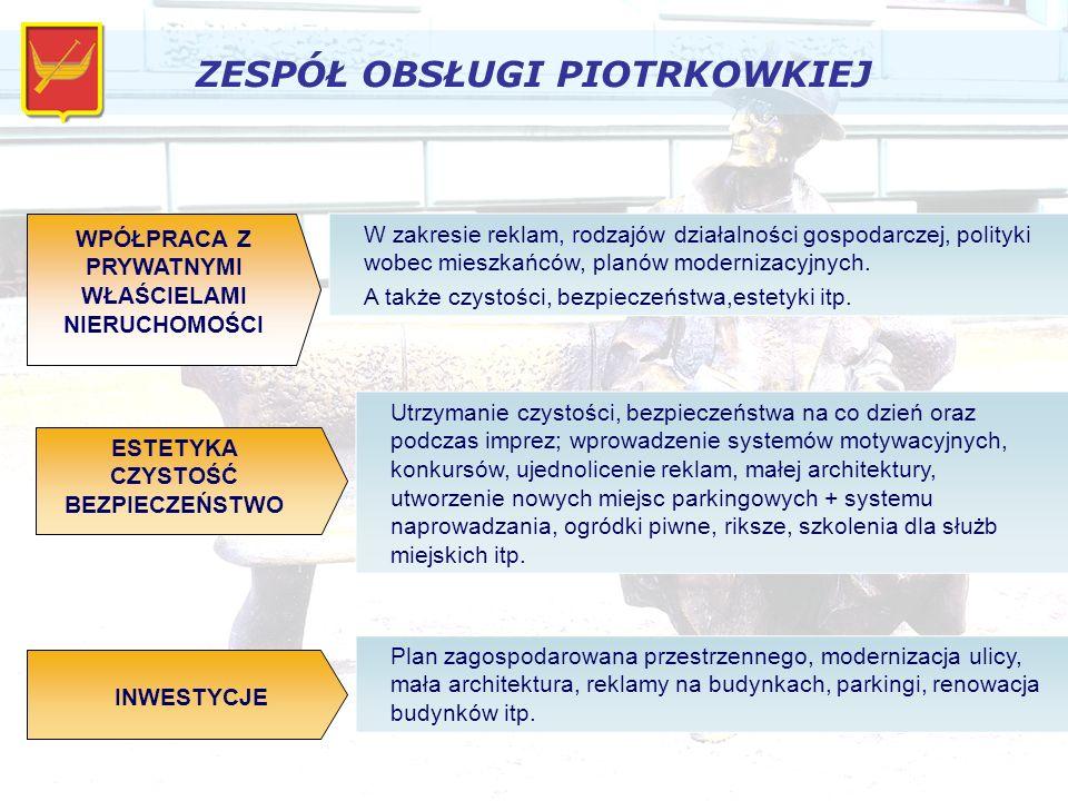 ZESPÓŁ OBSŁUGI PIOTRKOWKIEJ WPÓŁPRACA Z PRYWATNYMI WŁAŚCIELAMI NIERUCHOMOŚCI INWESTYCJE W zakresie reklam, rodzajów działalności gospodarczej, polityki wobec mieszkańców, planów modernizacyjnych.