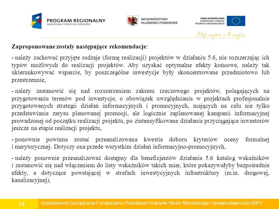 Departament Polityki Regionalnej/ Wydział Zarządzania RPO/ Biuro Monitoringu i Sprawozdawczości RPO 14 Zaproponowane zostały następujące rekomendacje: - należy zachować przyjęte rodzaje (formę realizacji) projektów w działaniu 5.6, nie rozszerzając ich typów możliwych do realizacji projektów.