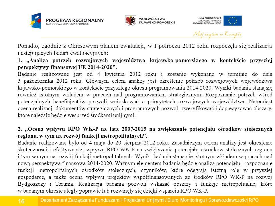 Departament Polityki Regionalnej/ Wydział Zarządzania RPO/ Biuro Monitoringu i Sprawozdawczości RPO 16 Ponadto, zgodnie z Okresowym planem ewaluacji, w I półroczu 2012 roku rozpoczęła się realizacja następujących badań ewaluacyjnych: 1.