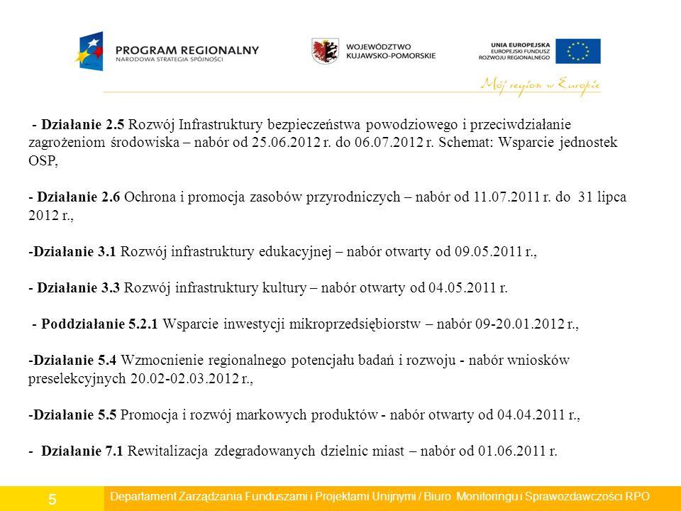 5 - Działanie 2.5 Rozwój Infrastruktury bezpieczeństwa powodziowego i przeciwdziałanie zagrożeniom środowiska – nabór od 25.06.2012 r.