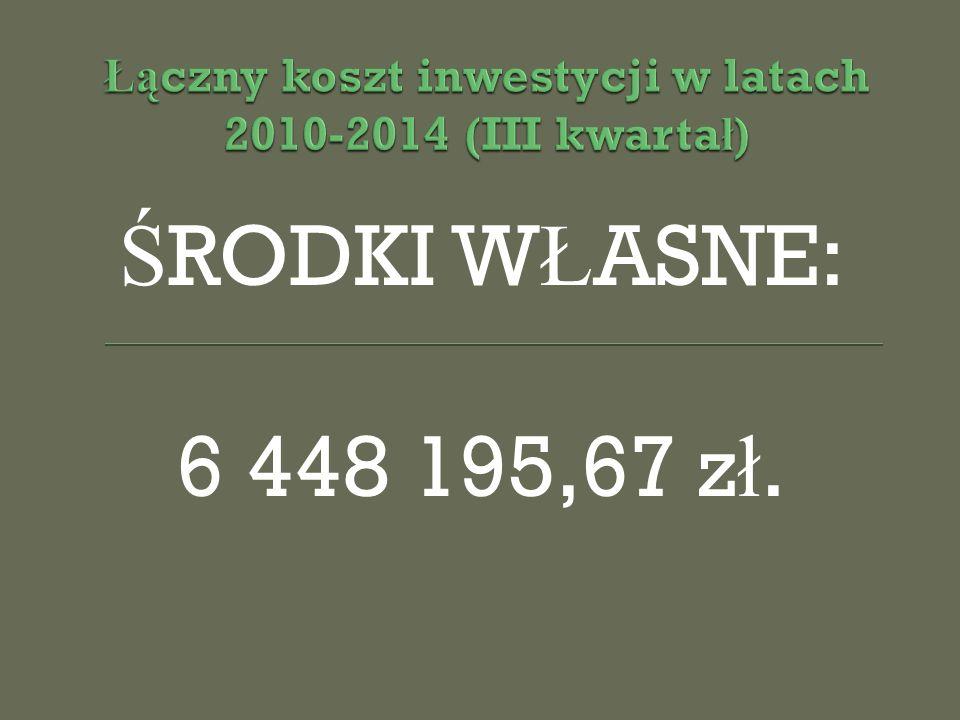 Ś RODKI W Ł ASNE: 6 448 195,67 z ł.