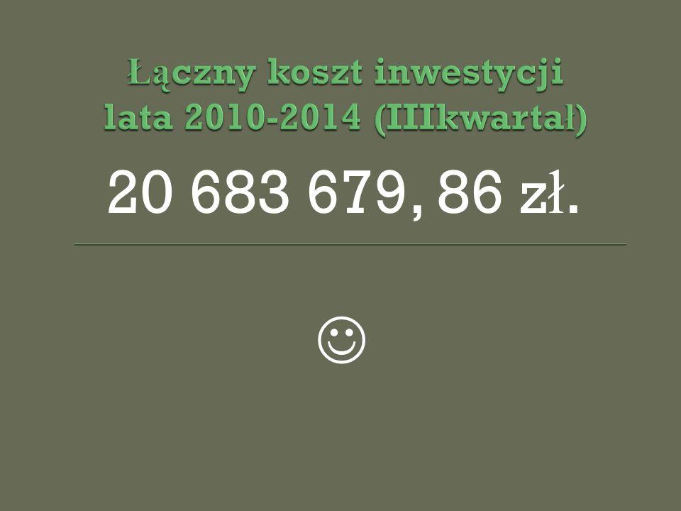 20 683 679, 86 z ł.