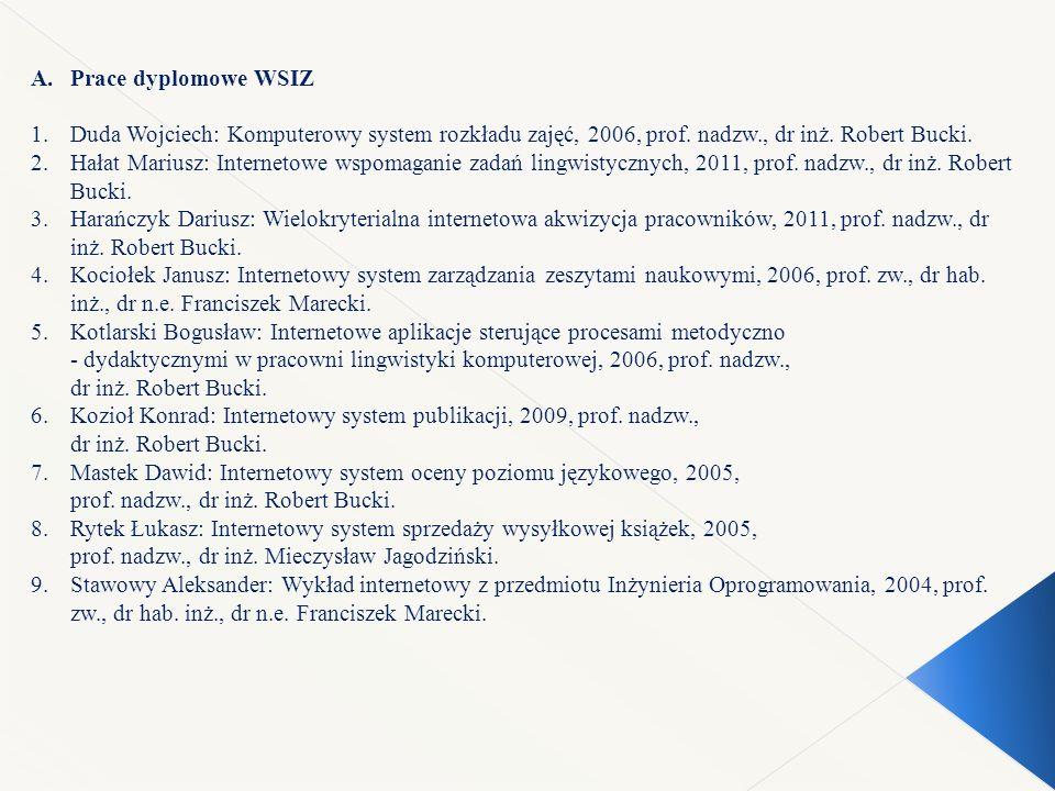 A.Prace dyplomowe WSIZ 1.Duda Wojciech: Komputerowy system rozkładu zajęć, 2006, prof.