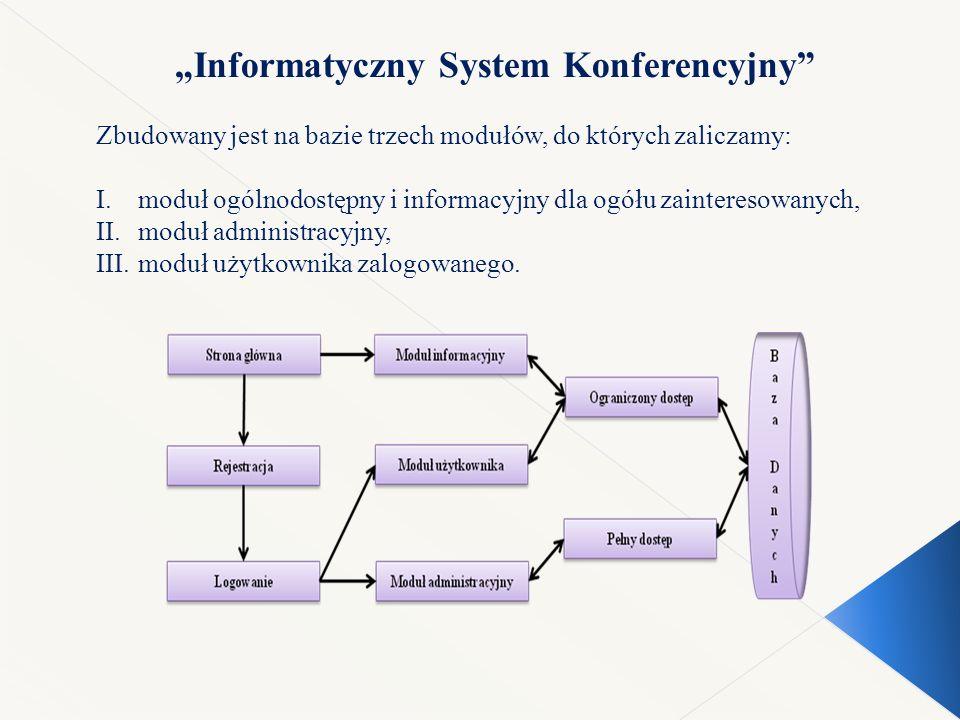 """""""Informatyczny System Konferencyjny Zbudowany jest na bazie trzech modułów, do których zaliczamy: I.moduł ogólnodostępny i informacyjny dla ogółu zainteresowanych, II.moduł administracyjny, III.moduł użytkownika zalogowanego."""