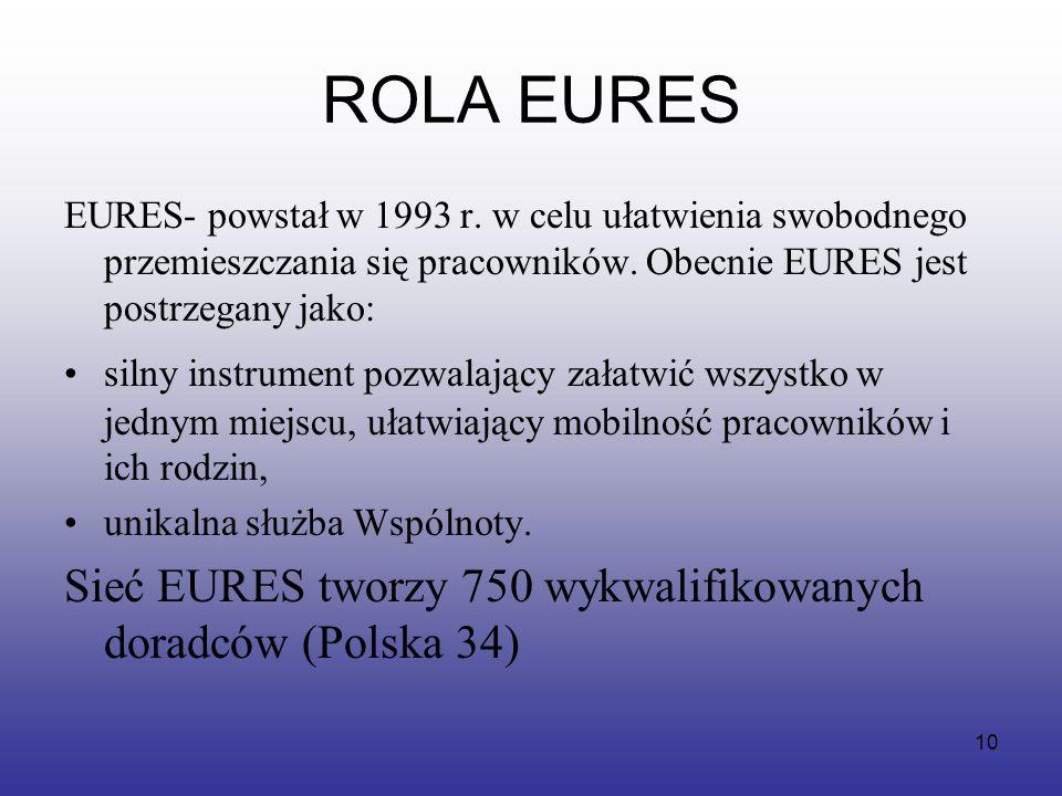 10 ROLA EURES EURES- powstał w 1993 r.