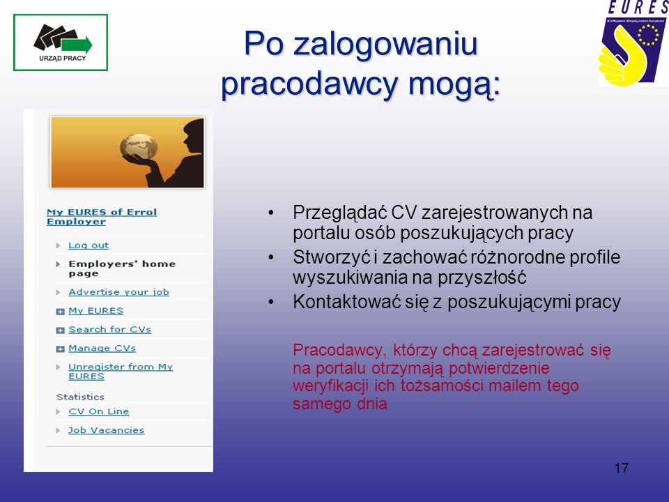 17 Po zalogowaniu pracodawcy mogą: Przeglądać CV zarejestrowanych na portalu osób poszukujących pracy Stworzyć i zachować różnorodne profile wyszukiwania na przyszłość Kontaktować się z poszukującymi pracy Pracodawcy, którzy chcą zarejestrować się na portalu otrzymają potwierdzenie weryfikacji ich tożsamości mailem tego samego dnia