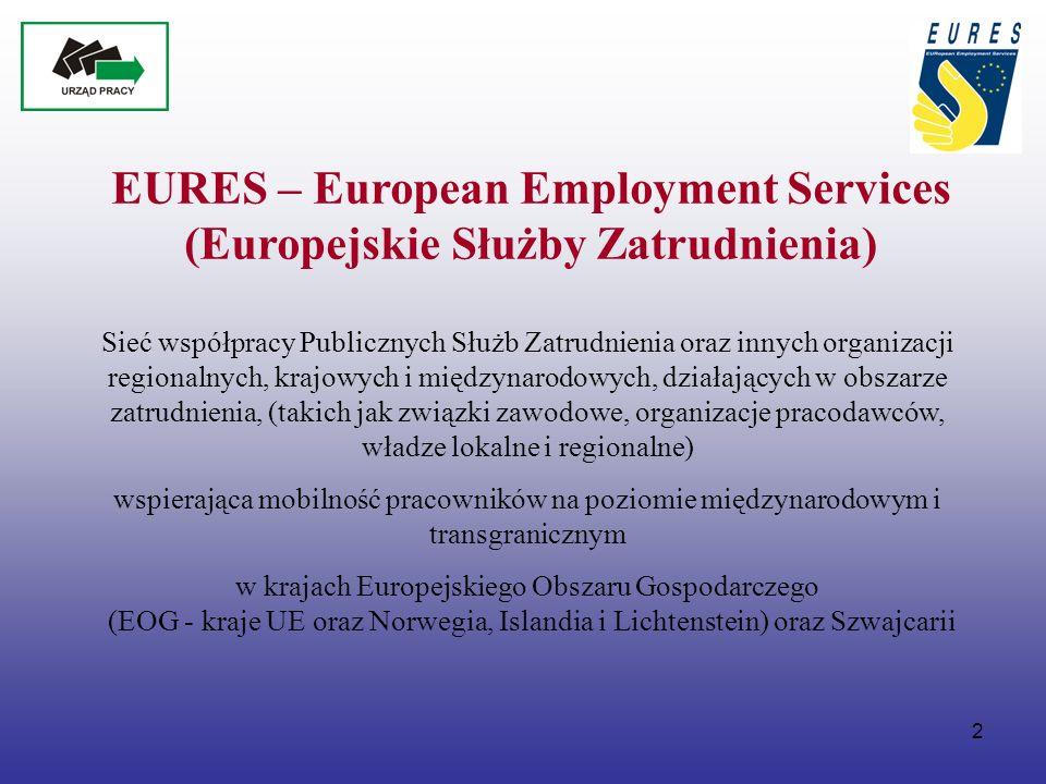 3 - Artykuły 48 i 49 Traktatu Rzymskiego - Rozporządzenie Rady EWG nr 1612/68 z dnia 15.10.1968 w sprawie swobodnego przepływu pracowników we Wspólnocie Europejskiej - Decyzja Komisji nr 569/93 z dnia 22.10.1993 wprowadzająca Rozporządzenie nr 1612/68 – ustanawiająca sieć EURES - Decyzja Komisji nr 5239/02 z dnia 23.12.2002 wprowadzająca Rozporządzenie nr 1612/68 dotyczące obsadzania wolnych miejsc pracy i podań o pracę C (2002) 5236 (2003/8/EC) - Ustawa z dnia 20 kwietnia 2004 r.