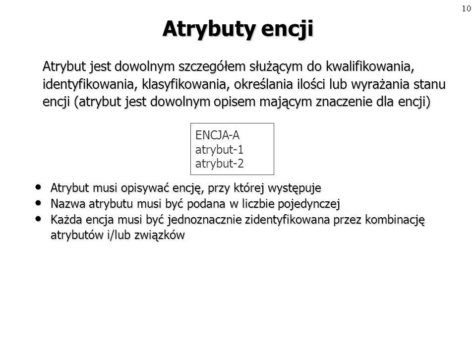 9Encja Encja (ang.