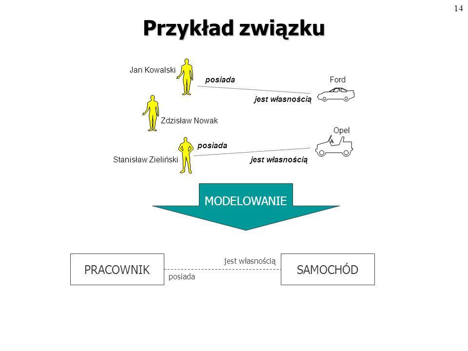 13Związek Związek jest nazwanym, istotnym powiązaniem istniejącym między dwiema encjami.